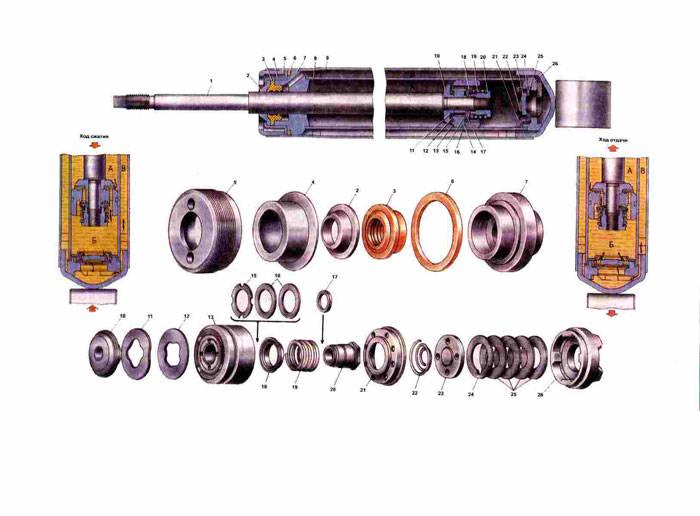 Схема амортизаторов Газ 31029