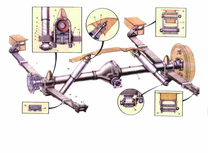Схема задней подвески Газ 31029
