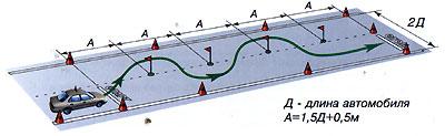 фигурное вождение (змейка)