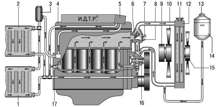 Схема системы охлаждения Уаз 3163 (Patriot)