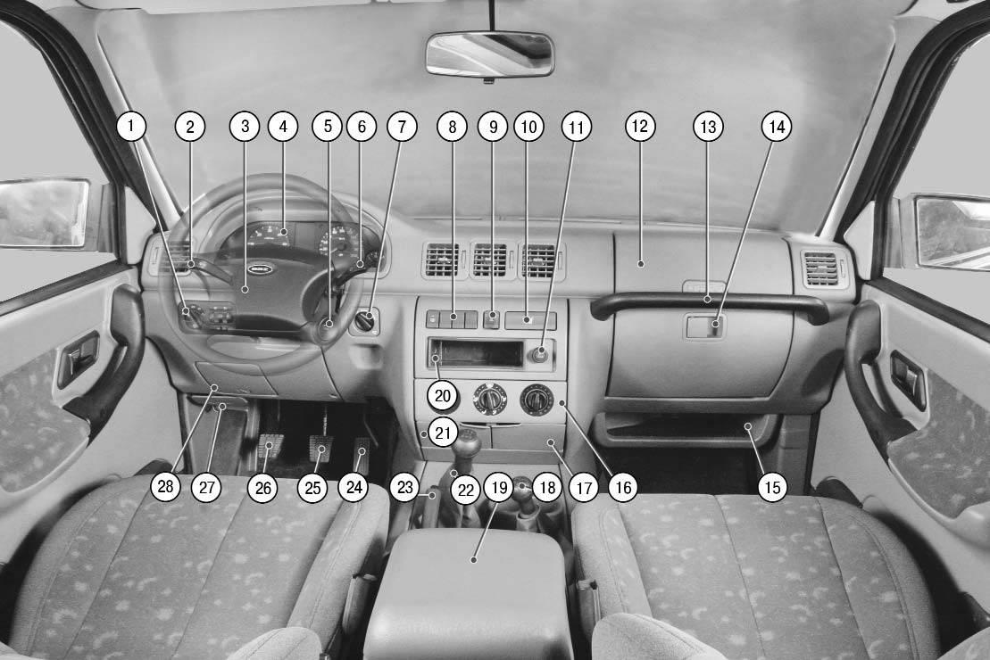 Органы управления и приборы УАЗ 3163 (UAZ Patriot)