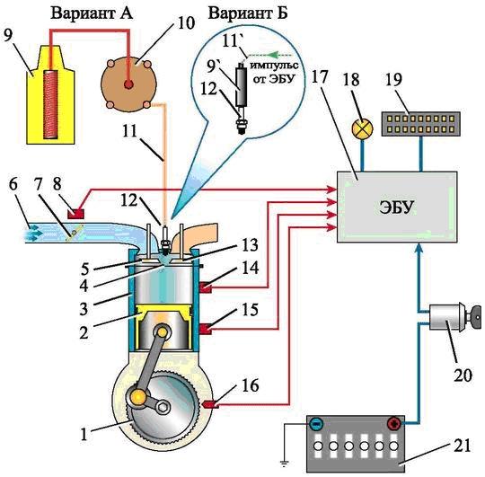 Схема электронной системы зажигания