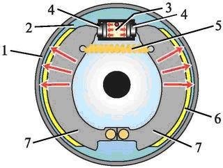 схема работы барабанного тормозного механизма