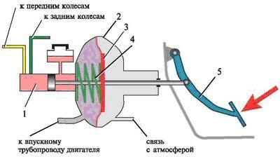 Схема вакуумного усилителя: