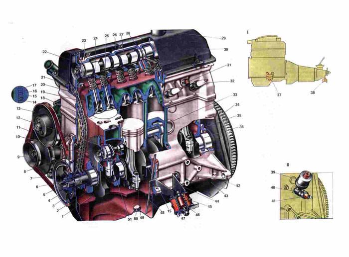 Схема двигателя сбоку Ваз 2103/2106