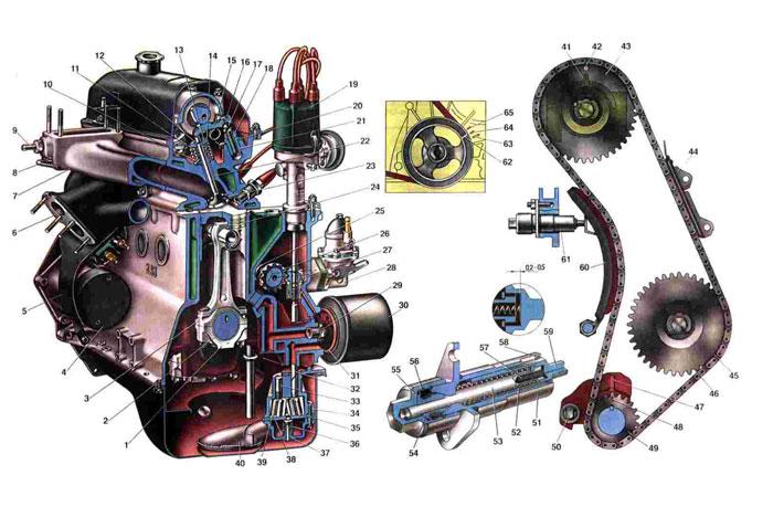 Схема двигателя Ваз 2103/2106