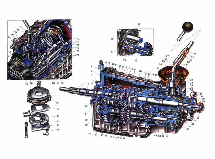 Схема 5-ти ступенчатой КПП Ваз 2103/2106