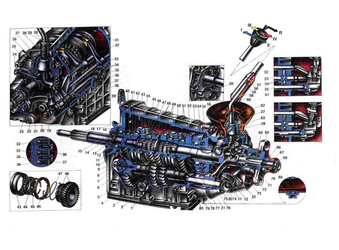 Схема 4 ступенчатой КПП Ваз 2103/2106