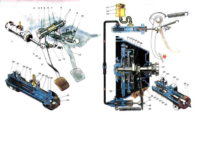 Схема привода сцепления Ваз 2101/2102