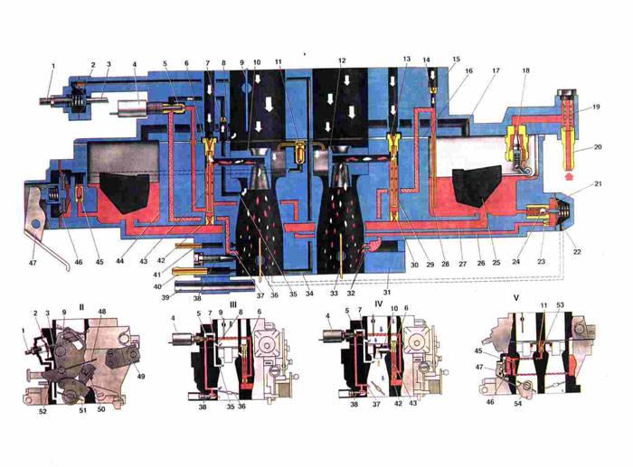 Схема работы карбюратора Ваз 2106