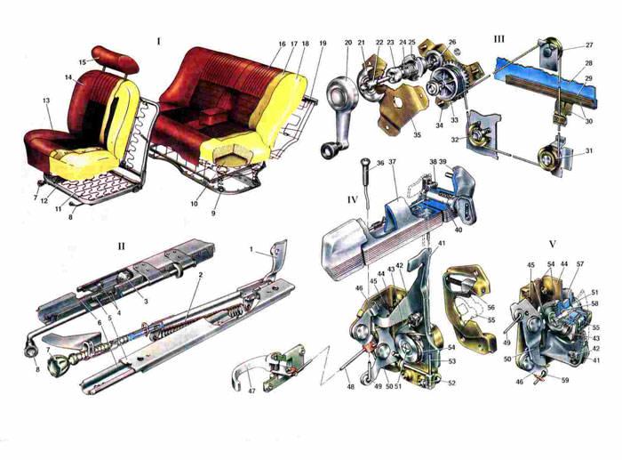 Схема сиденья и дверей Ваз 2103/2106