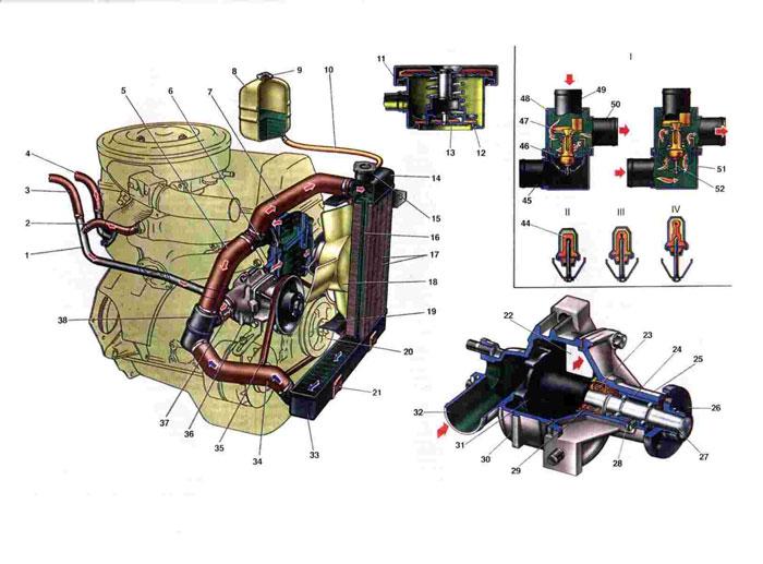 Схема системы охлаждения Ваз 2101/2102