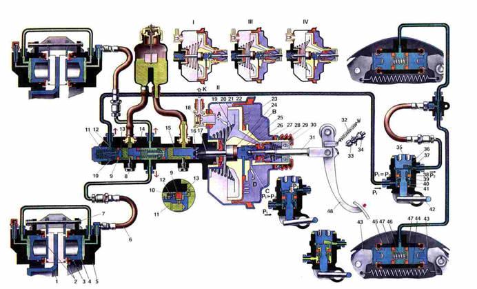 Схема работы тормозной системы Ваз 2103/2106
