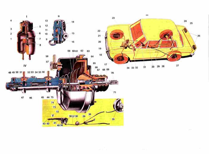 Схема привода тормозной системы Ваз 2103/2106