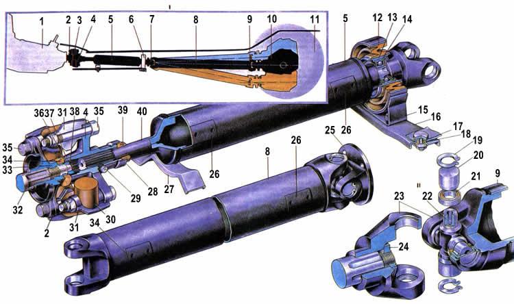 Карданная передача Ваз 2104
