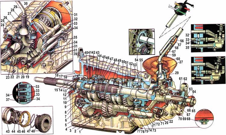 Схема 4-ех ступенчатой кпп Ваз 2104
