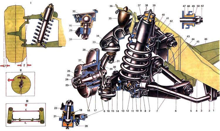 Схема передней подвески Ваз 2104