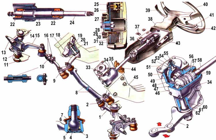 Схема рулевого управления Ваз 2104