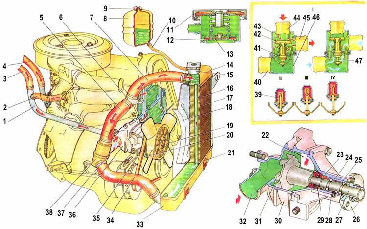 Схема системы охлаждения Ваз 2104