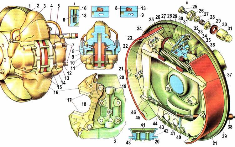 Тормозная система Ваз 2104