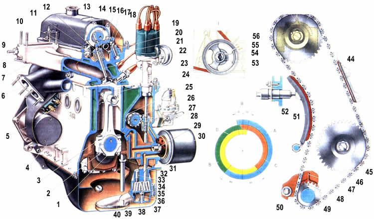 Двигатель Ваз 2107 спереди