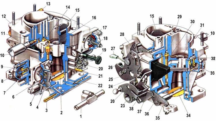 Схема карбюратора Ваз 21053