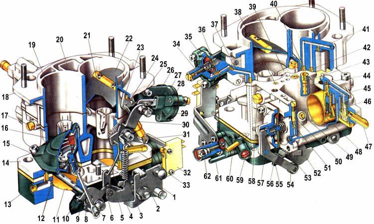 Схема карбюратора Ваз 2107