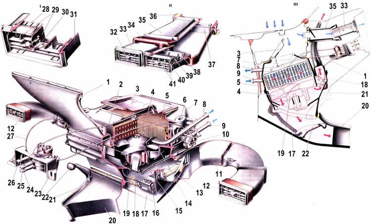 Отопление и вентиляция Ваз 2107