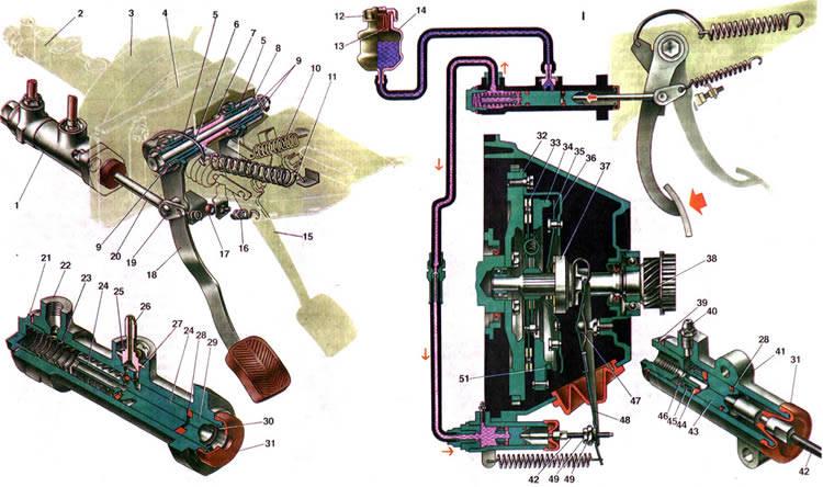 Схема привода сцепления Ваз 2107