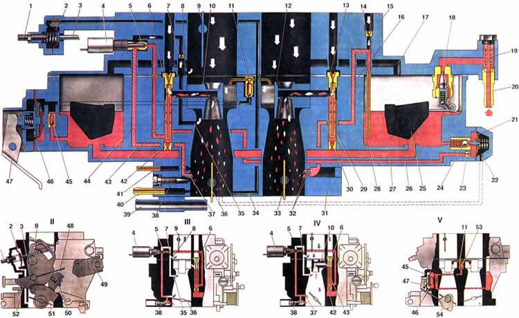Схема работы карбюратора Ваз 21053