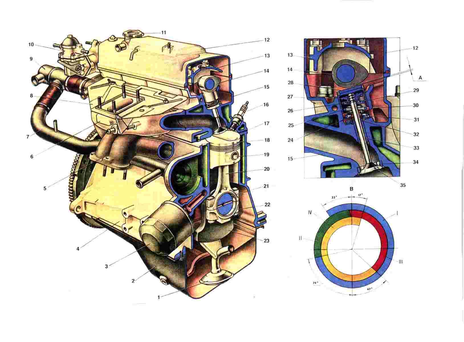 Схема двигателя Ваз 2108/2109/21099 спереди