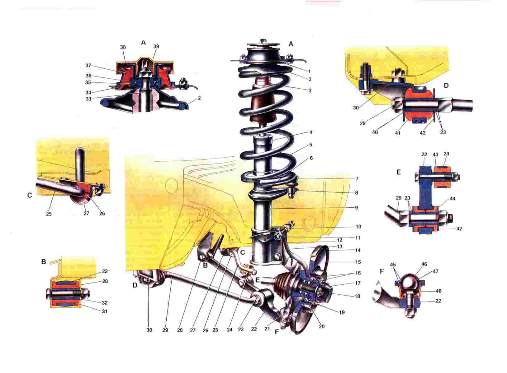 Схема передней подвески Ваз 2108/2109/21099