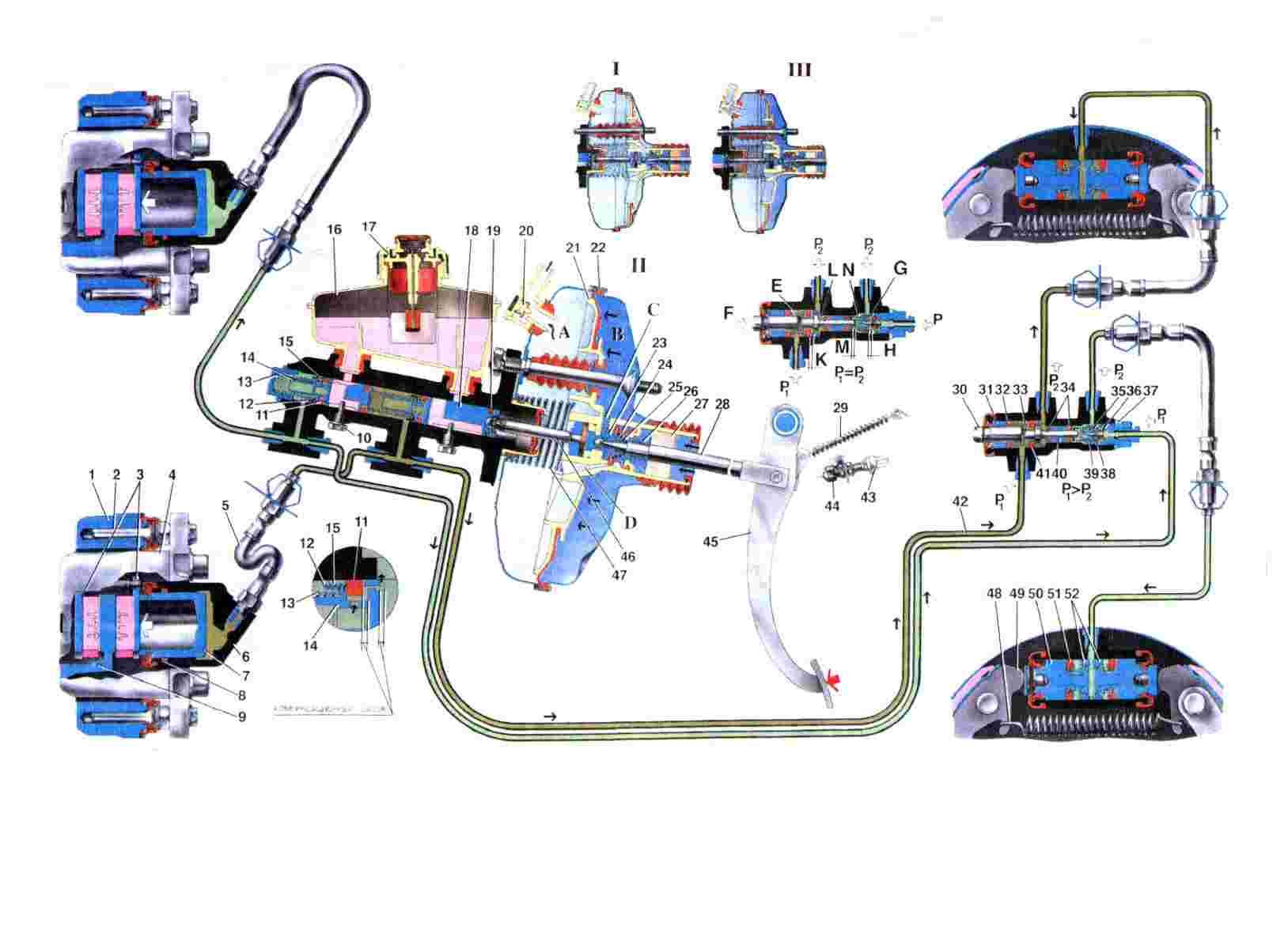 Схема работы тормозов Ваз 2108/2109/21099
