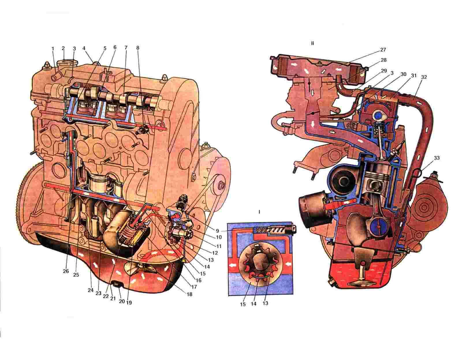 Схема системы смазки Ваз 2108/2109/21099