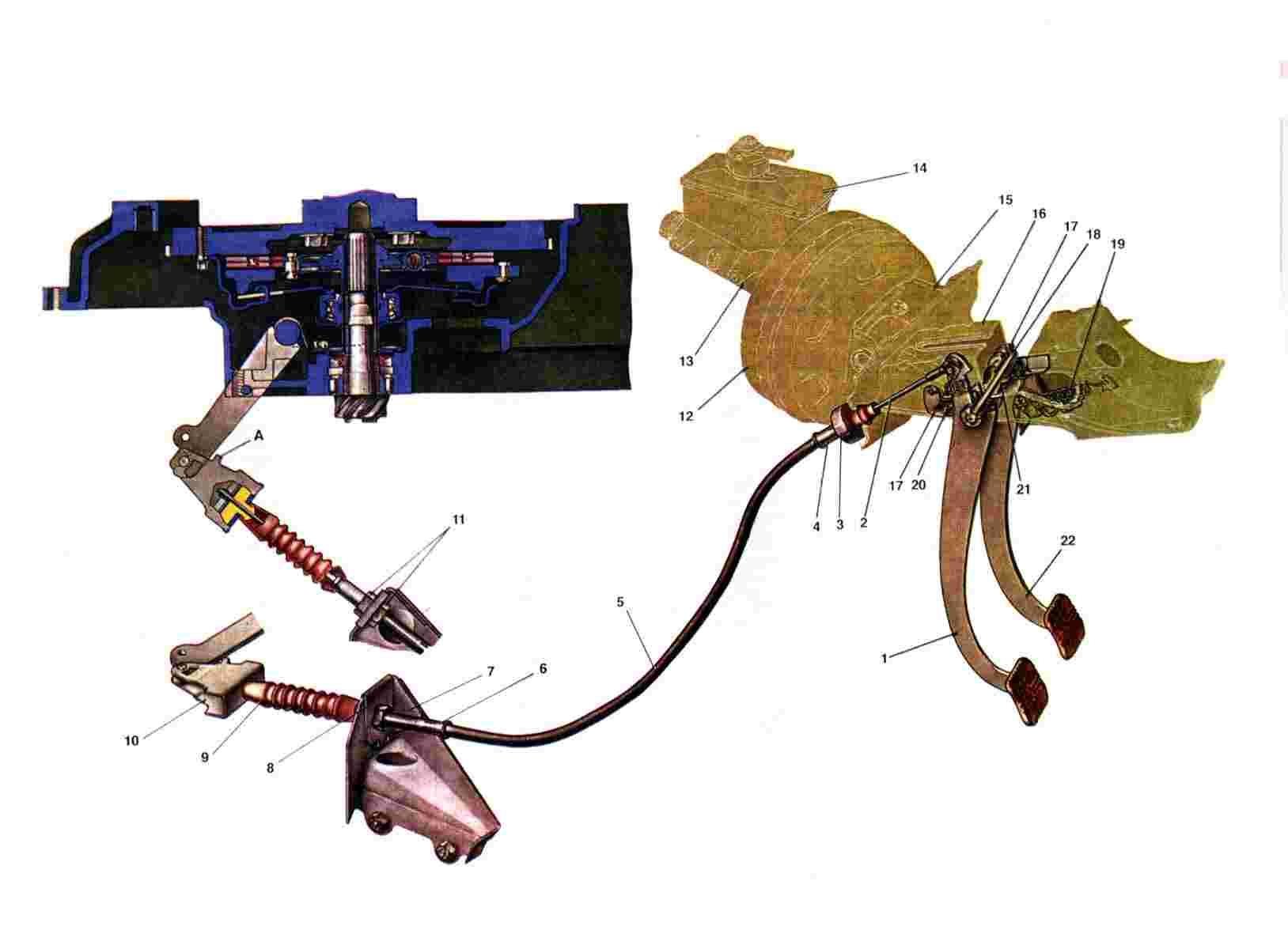Схема привода сцепления Ваз 2108/2109/21099