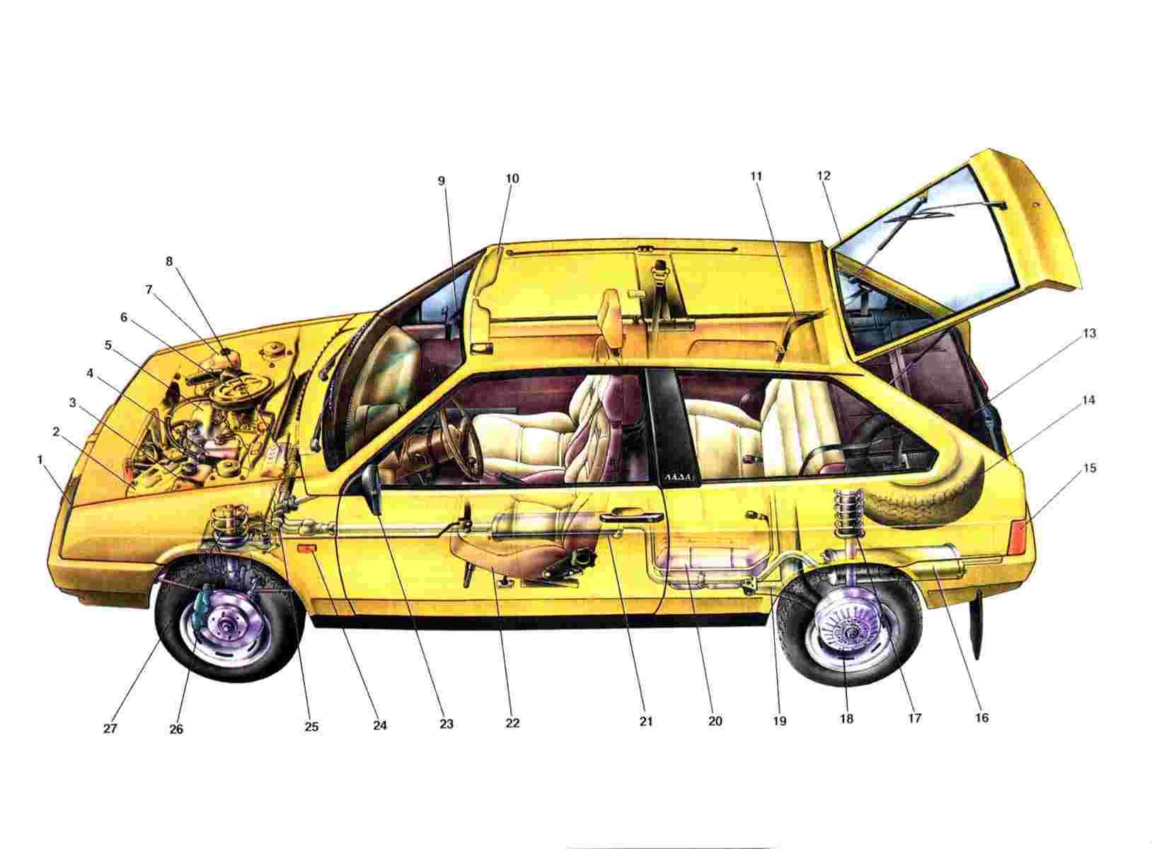 Схема внешнего вида Ваз 2108