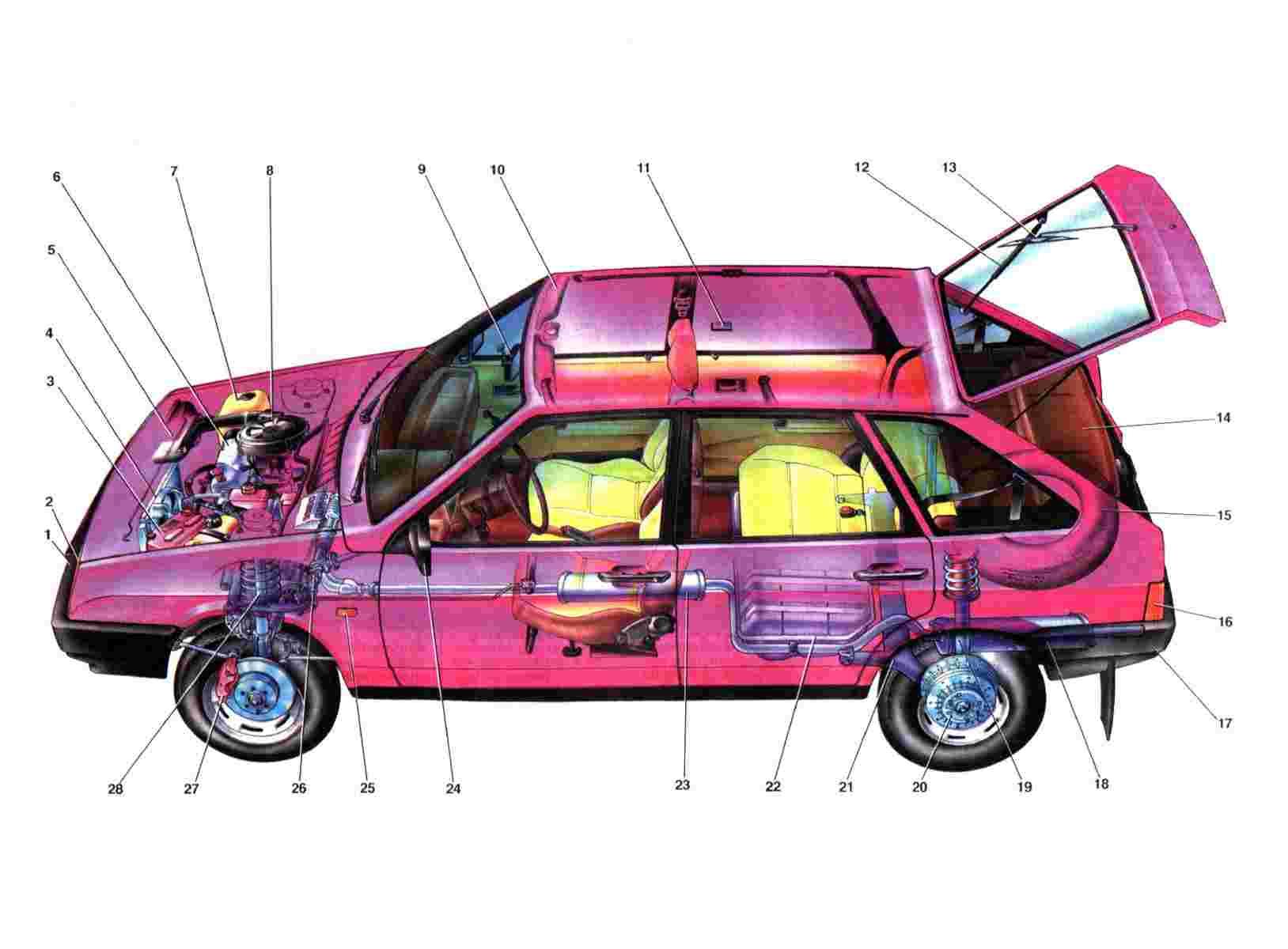 Схема внешнего вида Ваз 2109