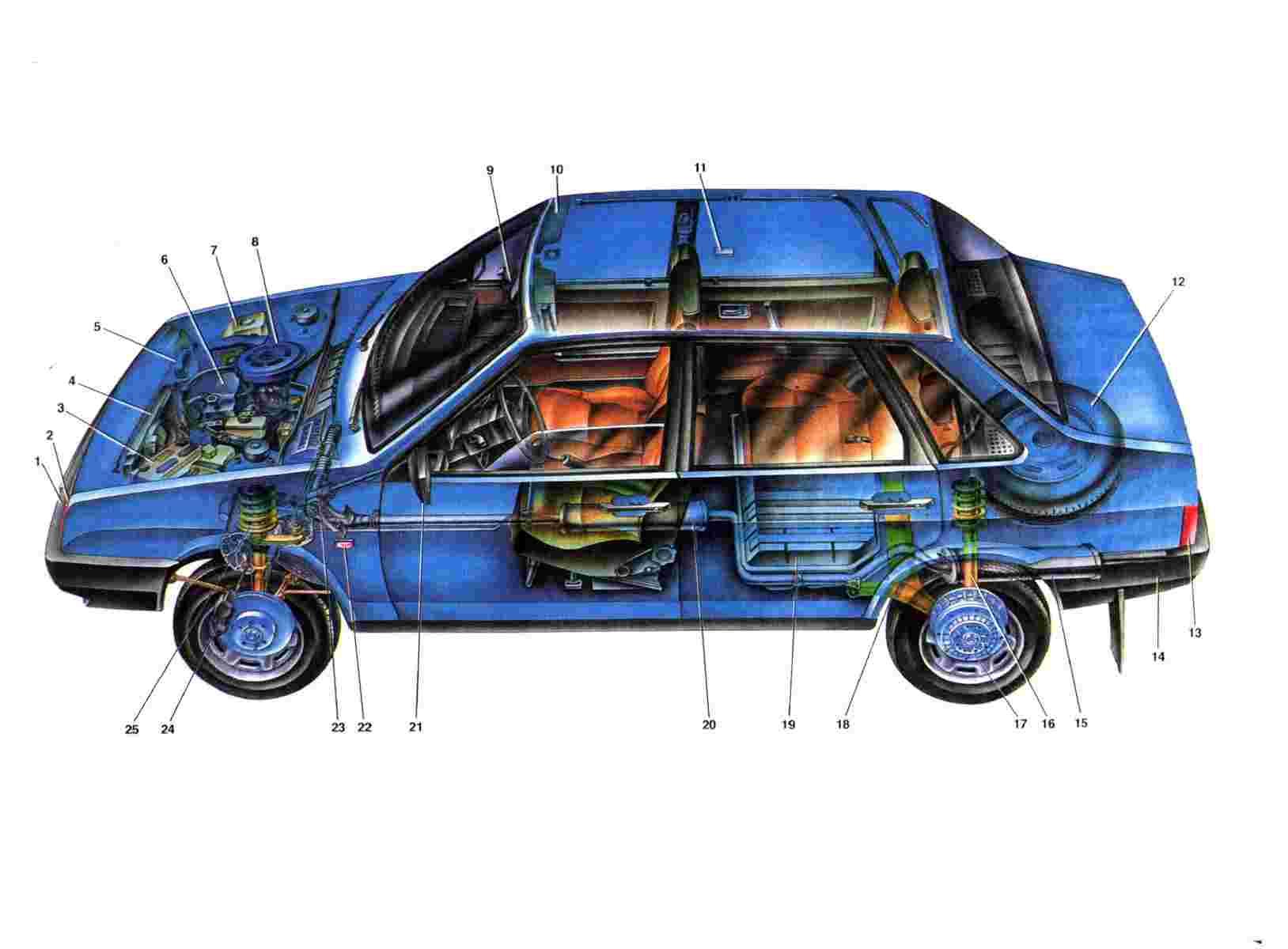 Схема внешнего вида Ваз 21099